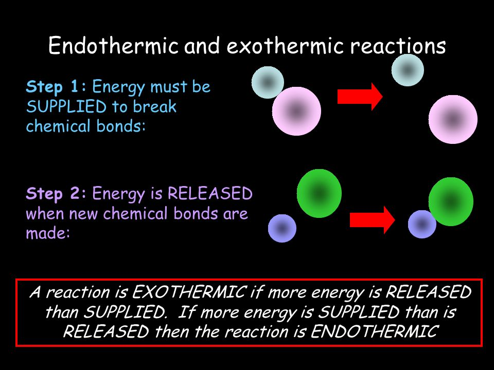 For Activation Energy Diagrams Exothermic Reactions