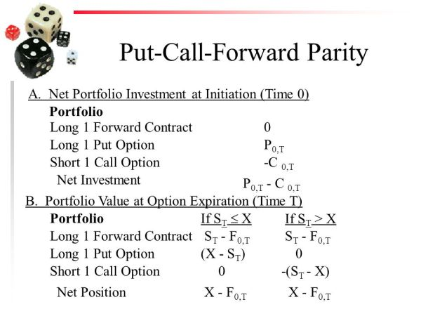 An Introduction to Derivative Markets and Securities - ppt ...