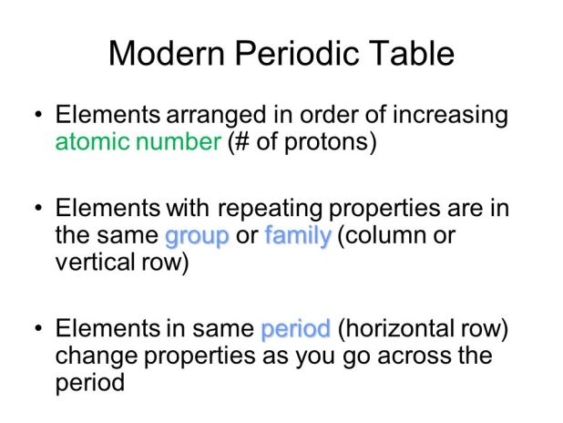 Why are the elements in periodic table arranged order of the elements in periodic table are arranged order of increasing urtaz Gallery