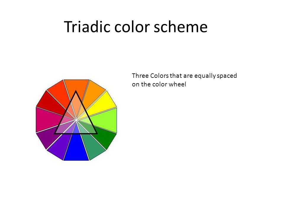 Brief History Of Color Theories/The Color Wheel