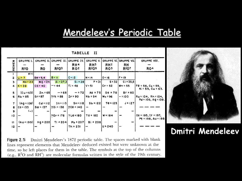 mendeleev family