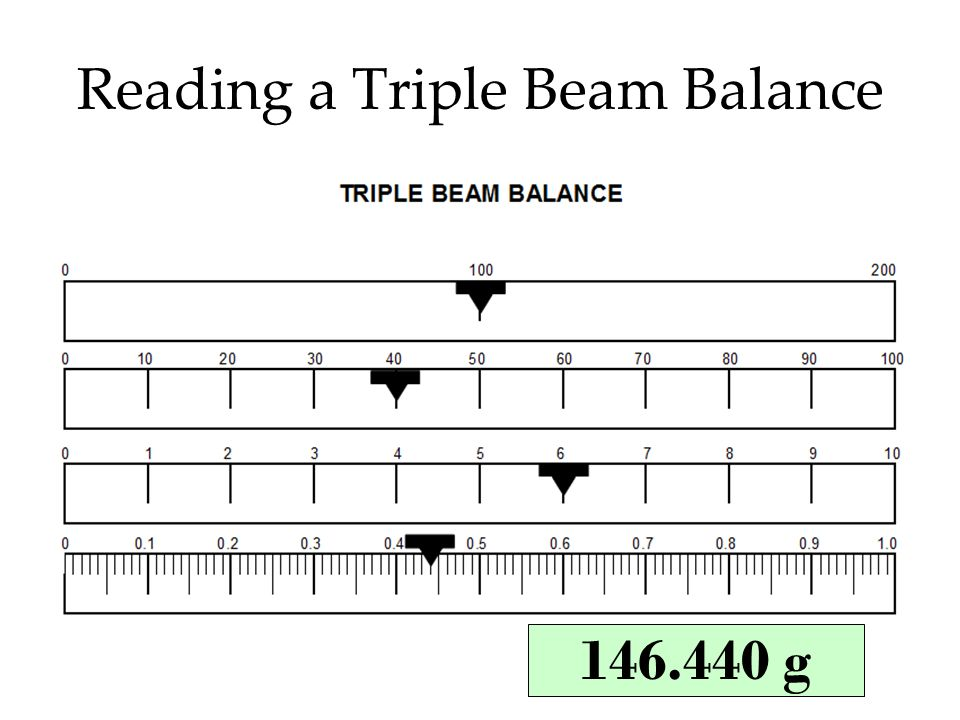 Triple Beam Balance Practice Measurement