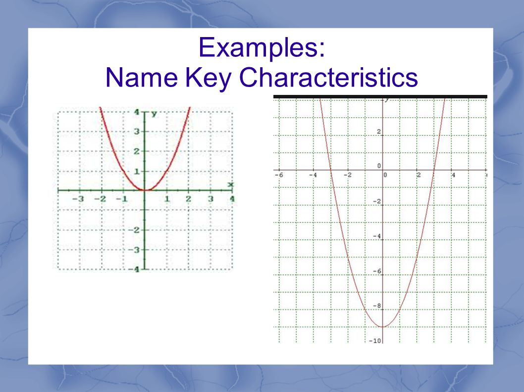 Key Features Of Graphs Worksheet Graphing An Exponential Function March Mrmillermath Ex