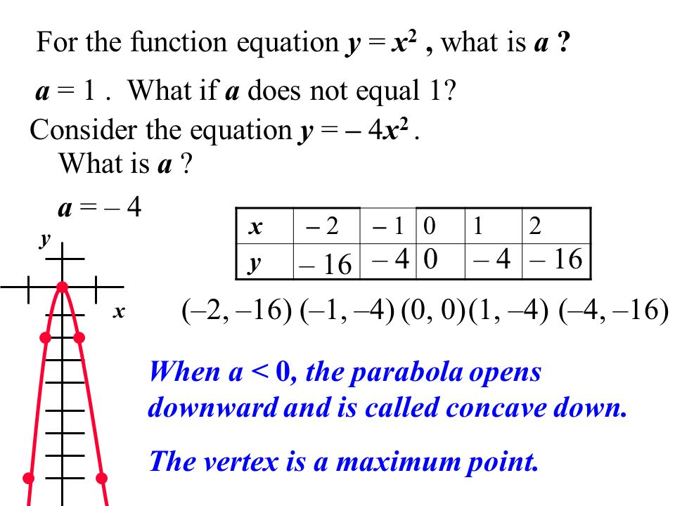 X Not X 1 0 X X F Equal X F Cos1 0