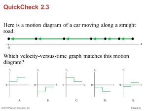 QuickCheck 21 Here is a motion diagram of a car moving along a straight road: Which position