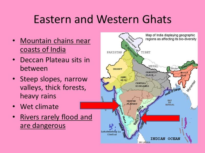 Image result for Distinguish between Western Ghats and Eastern Ghats