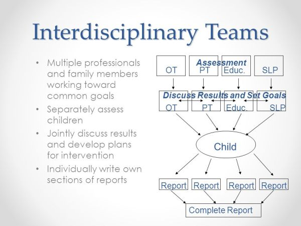 Early Intervention Goals - ppt video online download