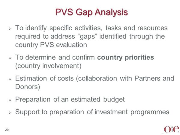 Objectives and Expectations - ppt video online download