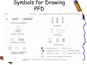 Bioprocess Diagrams Including PFD and P&ID  ppt video