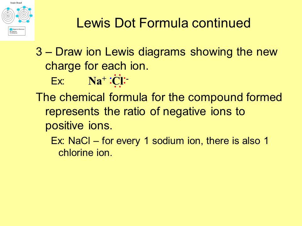 Magnesium And Chlorine Lewis Dot Diagram