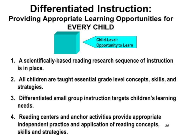 DIFFERENTIATING TEACHER-DIRECTED INSTRUCTION: - ppt download