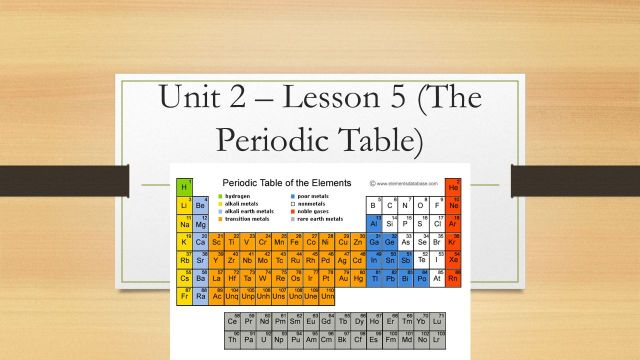 Periodic table activity online images periodic table and sample periodic table activity online choice image periodic table and periodic table activity online choice image periodic urtaz Gallery