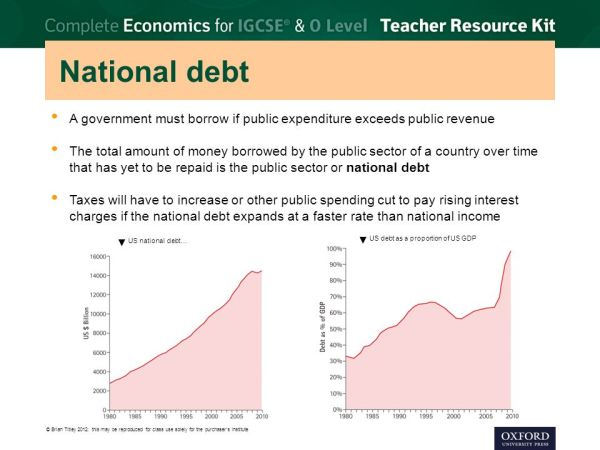 IGCSE®/O Level Economics - ppt video online download