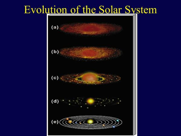 Formation of the Solar System ppt video online download