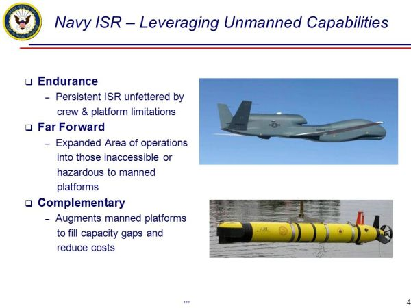 Navy ISR Family of Systems: An Integrated Future - ppt ...