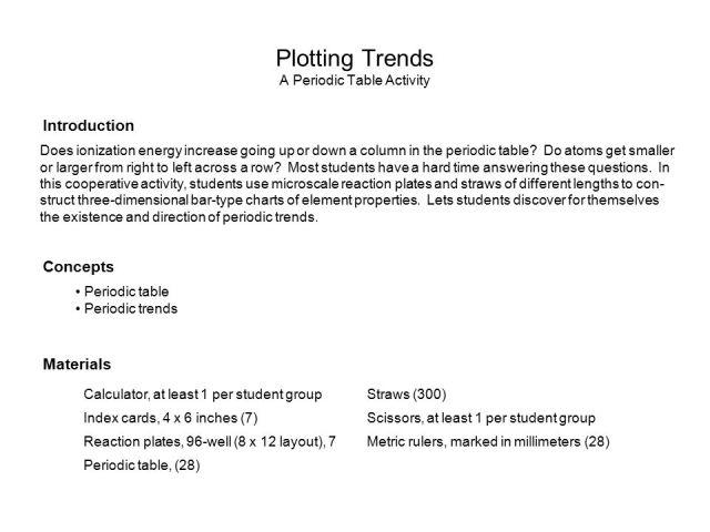 Plotting trends a periodic table activity periodic diagrams 4 plotting trends a periodic table activity urtaz Choice Image