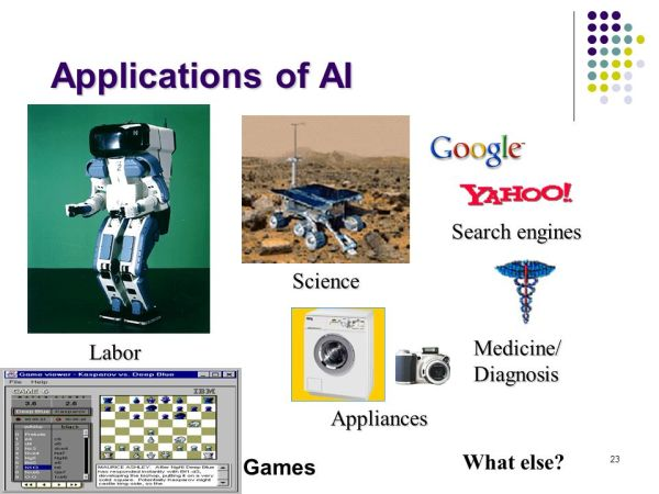 Artificial Intelligence RT ppt video online download