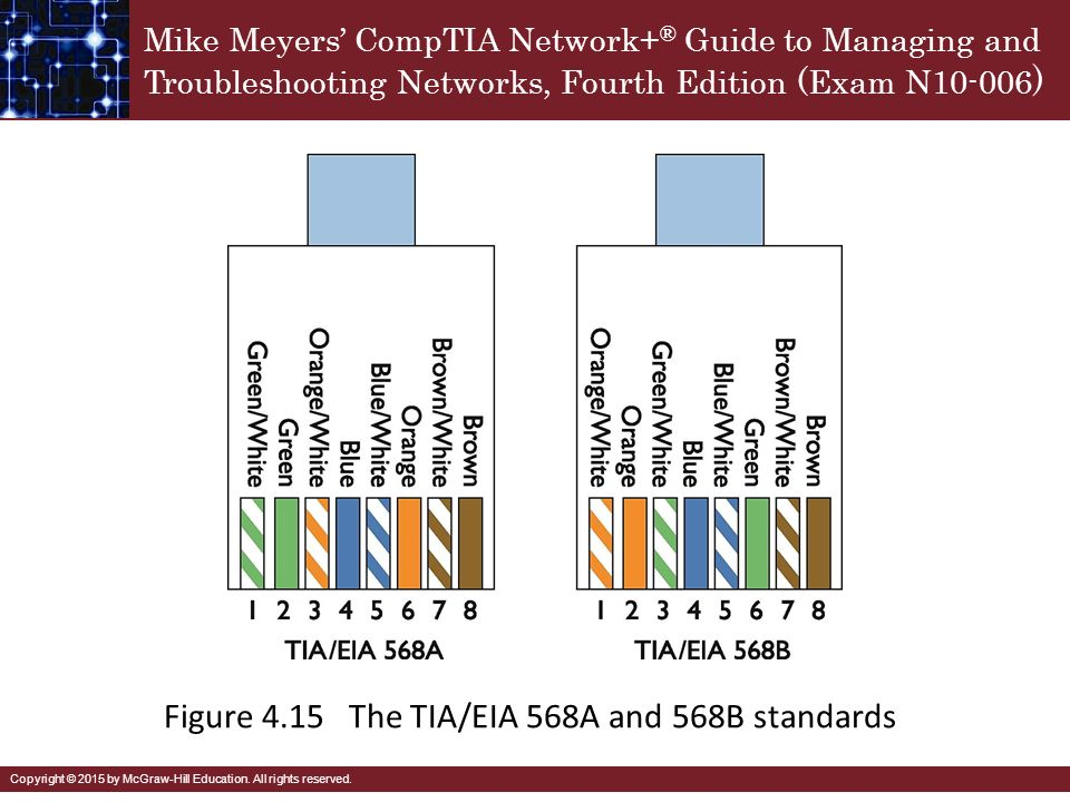 100 Ethernet Wiring Diagram 568a How To Make An Ethernet