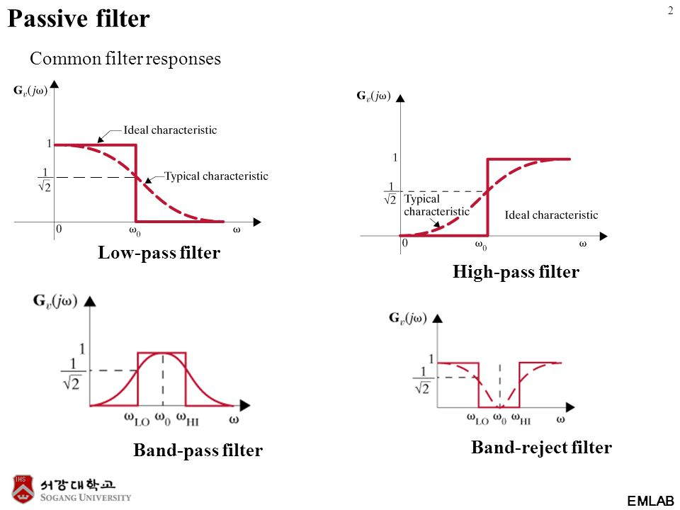 10 Mhz Bandpass Filter Passive Schematic