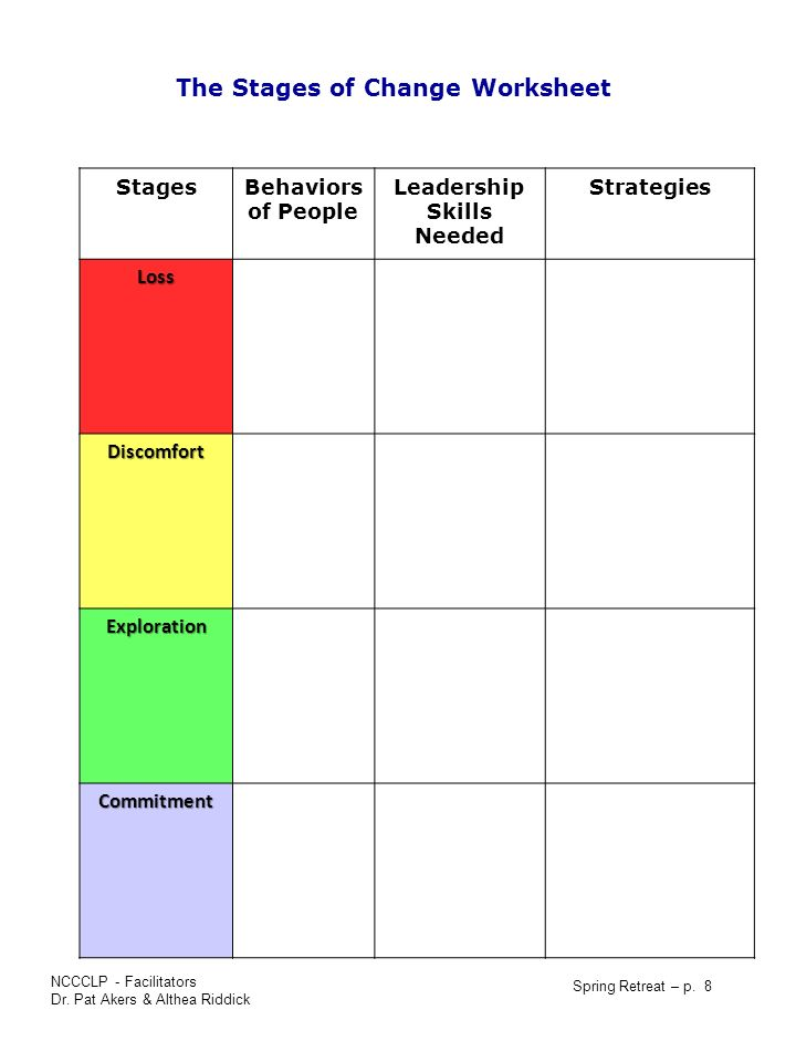 stages of dealing with change - Stages Of Change Worksheet