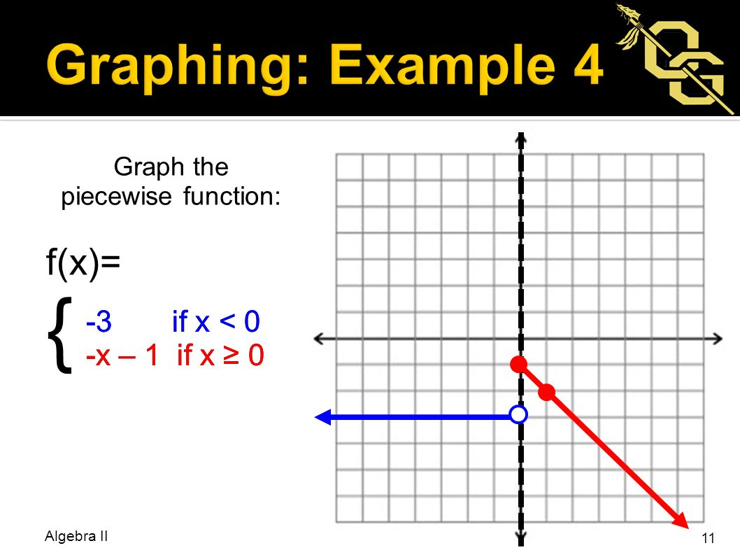 Bellwork Graph Each Line 1 3x Y 6 2 Y 1 2 X 3
