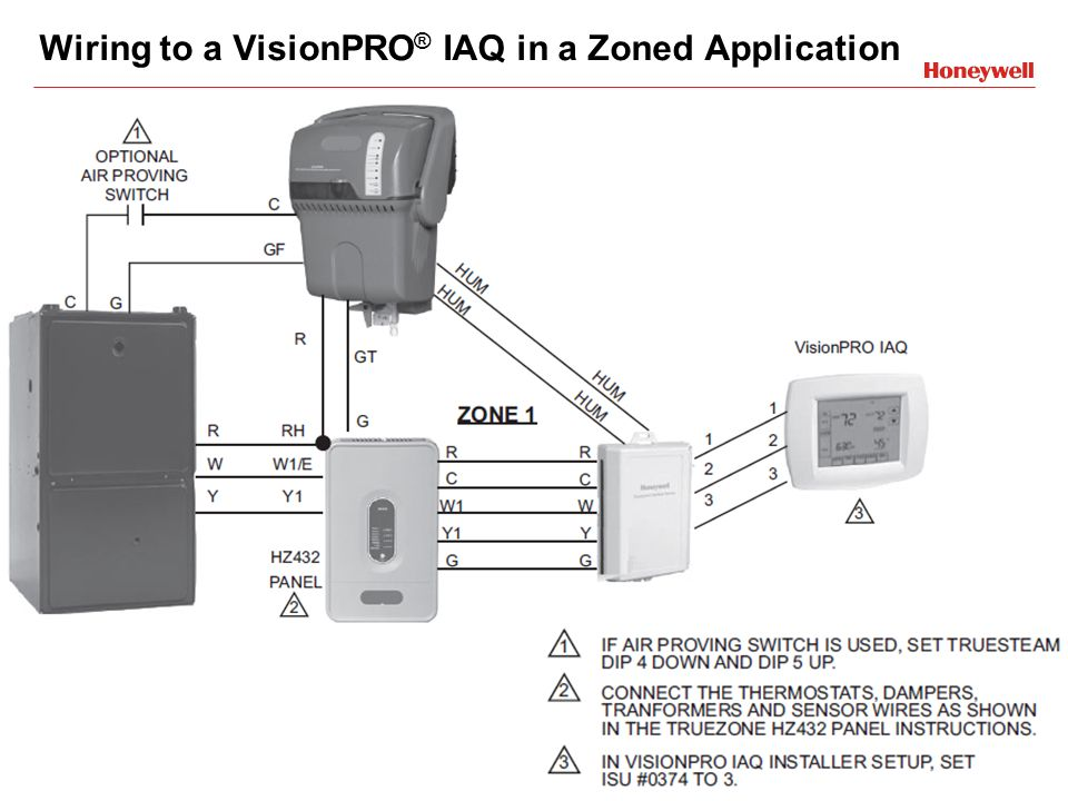 Wiring+to+a+VisionPRO%C2%AE+IAQ+in+a+Zoned+Application?resize\\\\\\\=665%2C499 honeywell thermostat th9421c1004 wiring wiring diagrams wiring honeywell th9421c1004 wiring diagram at virtualis.co