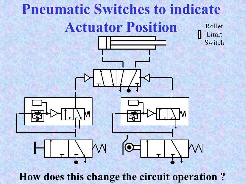 Pneumatic+Switches+to+indicate+Actuator+Position?resize=665%2C499 dresser rcs actuator wiring diagram wiring diagram dresser rcs actuators wiring diagram at gsmx.co