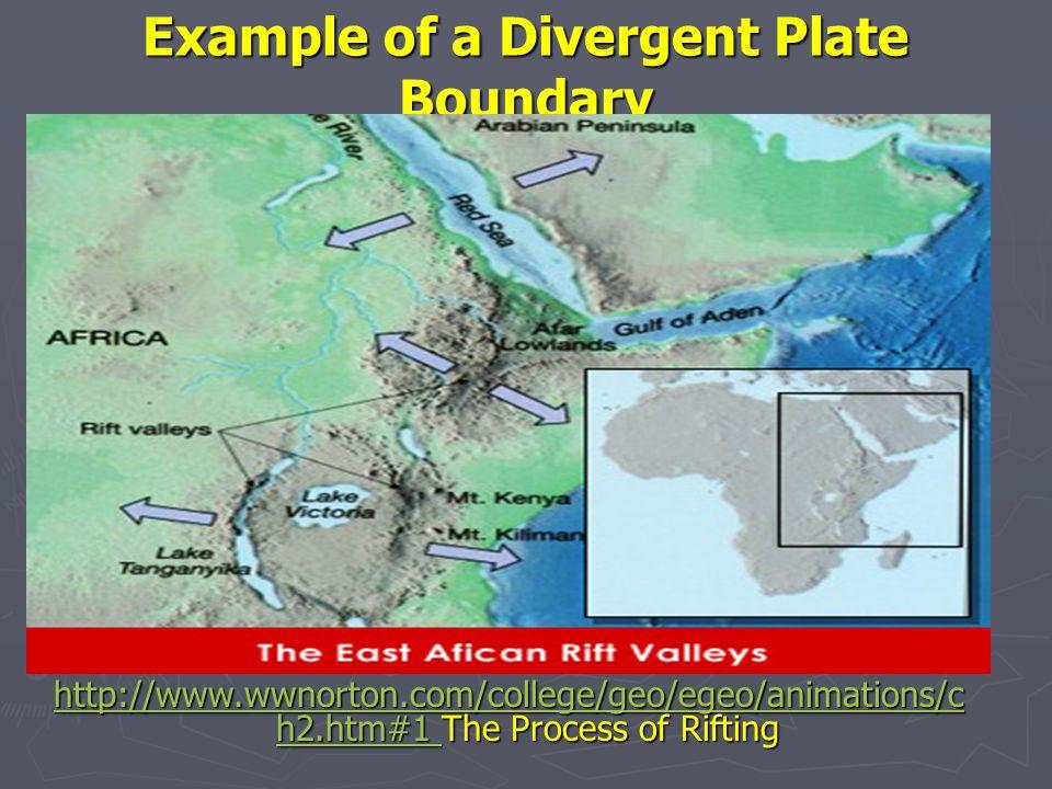 Drawing Of Plate Tectonics Diagram