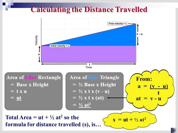 Constant Acceleration - ppt download