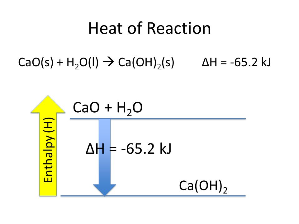 Thermochemical Equation With Enthalpy