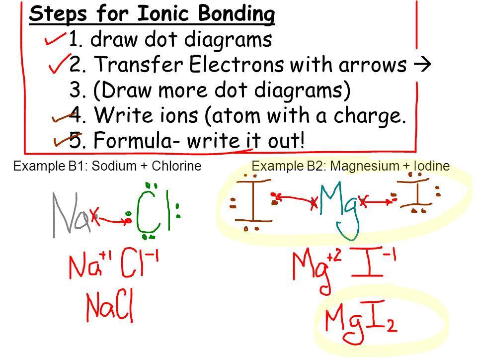 Magnesium Bromide Dot Structure