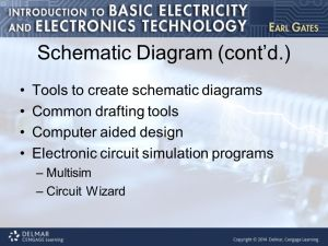 Electronic Circuit Diagrams  ppt video online download