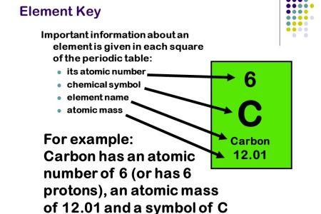 periodic table of elements krypton facts best of krypton element ...