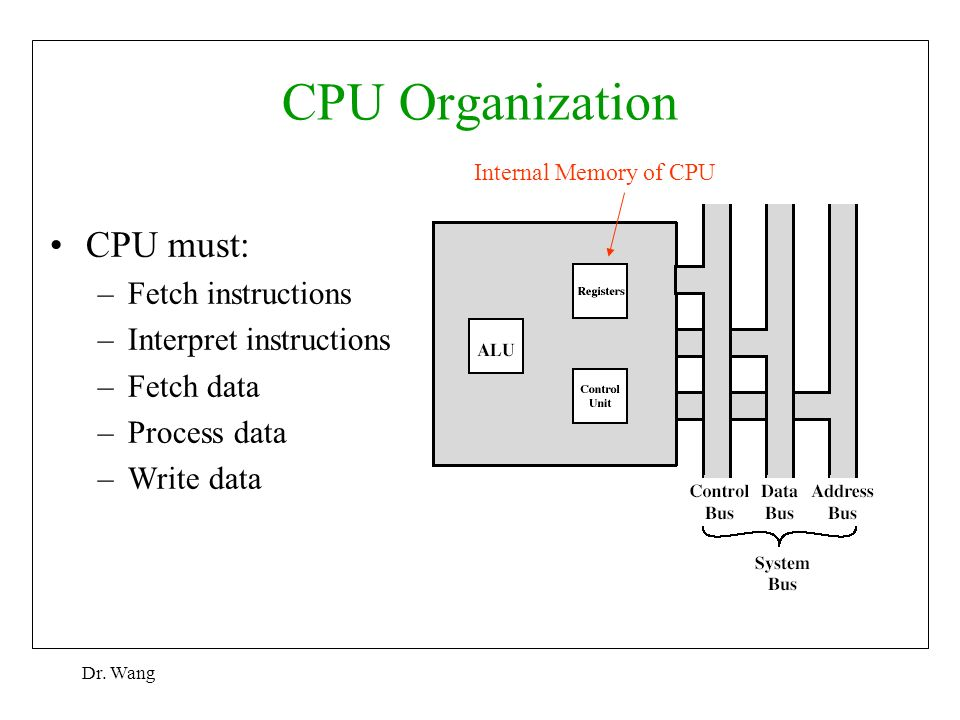Computer Cpu What Function Are Data