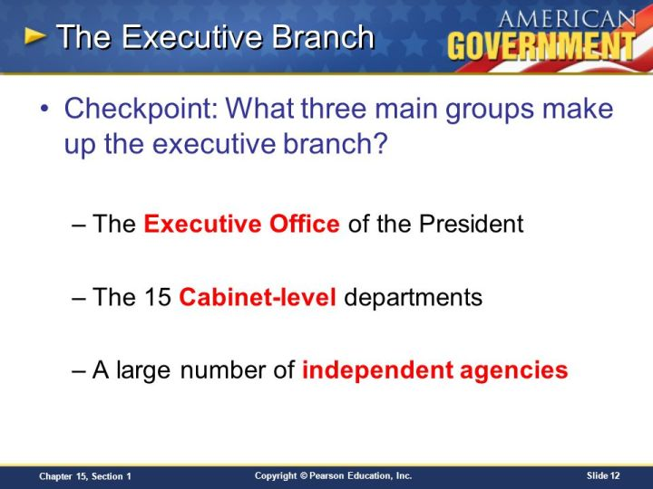 Cabinet level departments definition - Define executive office of the president ...
