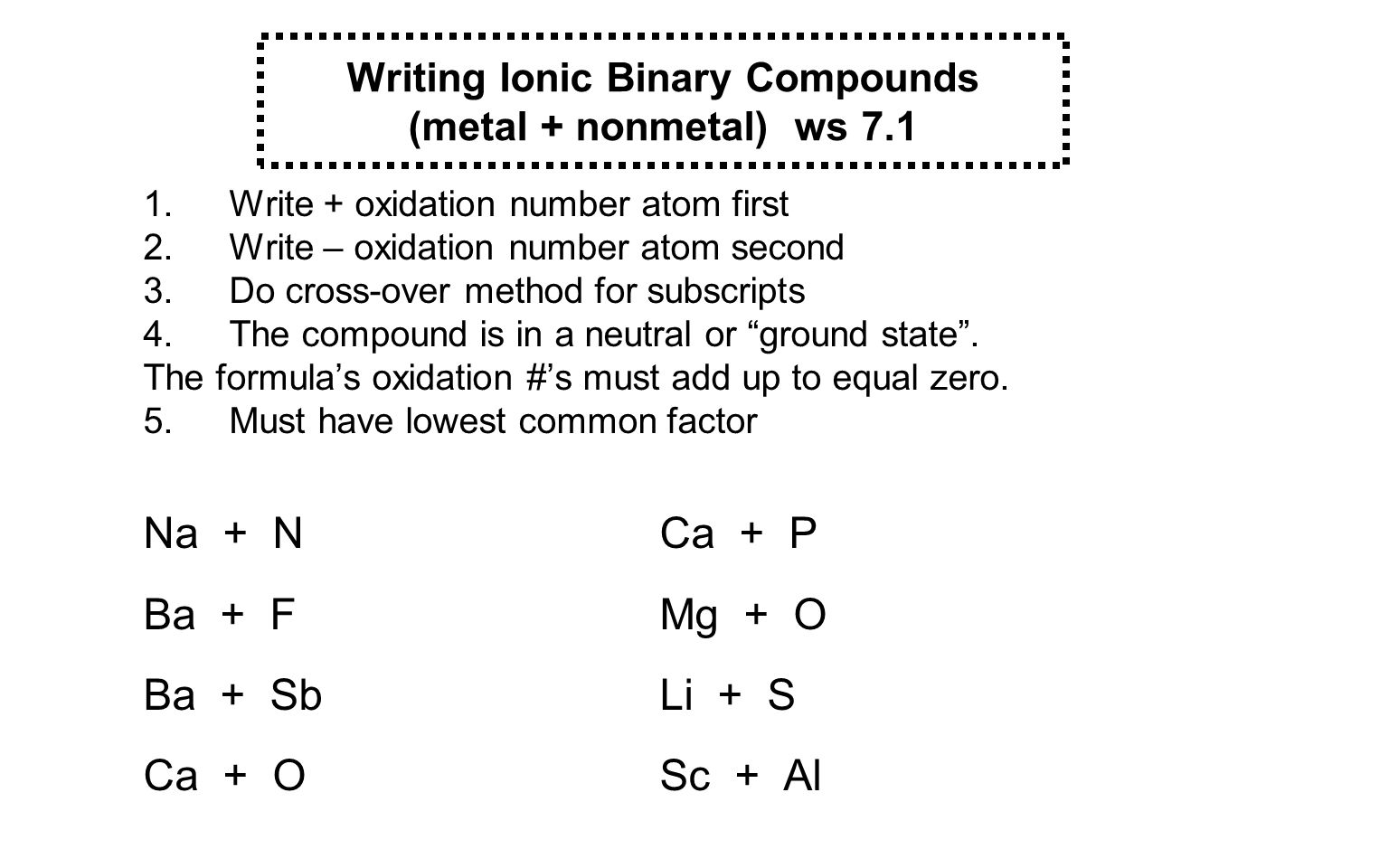 You Will Learn To Write And Read 4 Types Of Chemical