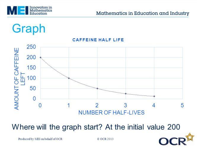 Half Life Caffeine Best Life 2017 – Half Life Graph Worksheet