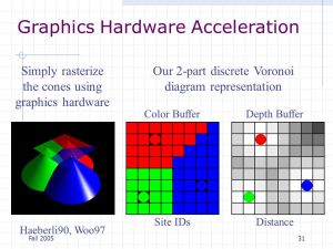 Voronoi Diagram (Supplemental)  ppt video online download