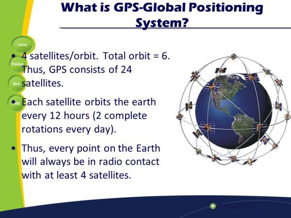 Lecture 7: Global Positioning System (GPS) - ppt video ...