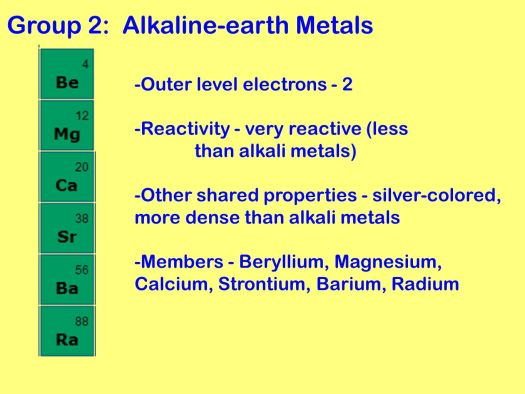Facts about alkaline earth metals on the periodic table periodic group 2 alkaline earth metals periodic table grouping elements ppt online urtaz Image collections