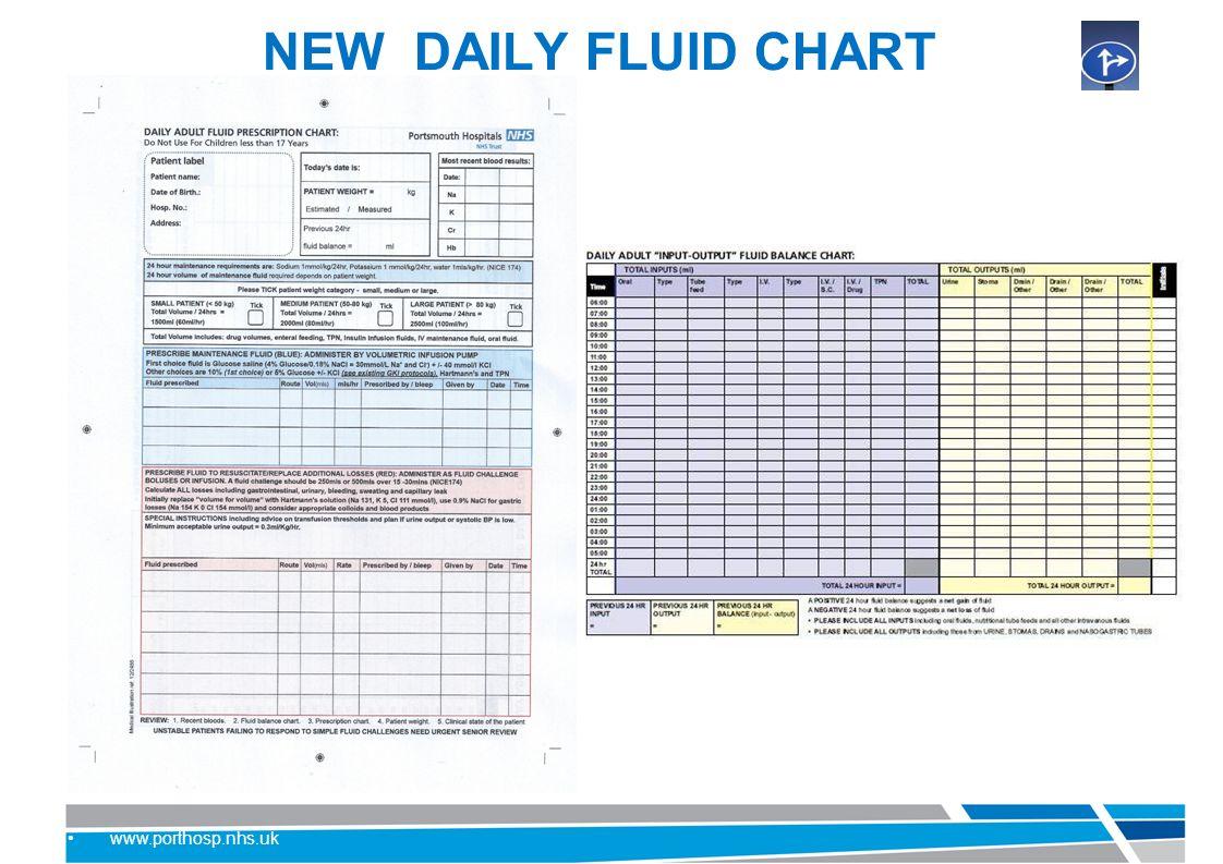 Fluid Chart