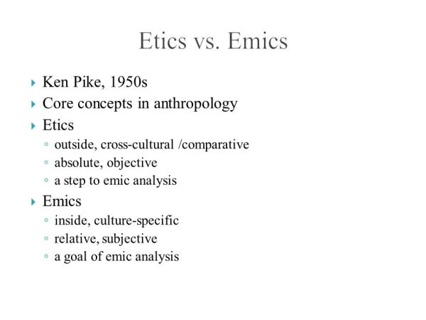 Linguistic Anthropology - ppt video online download