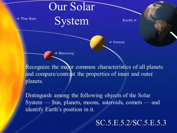 Our Solar System SC5E52SC5E ppt video online download