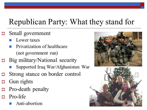 Political Parties. - ppt download