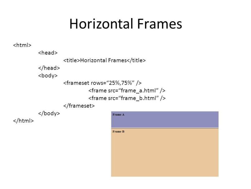 Fein Html Frames Pdf Ideen - Benutzerdefinierte Bilderrahmen Ideen ...