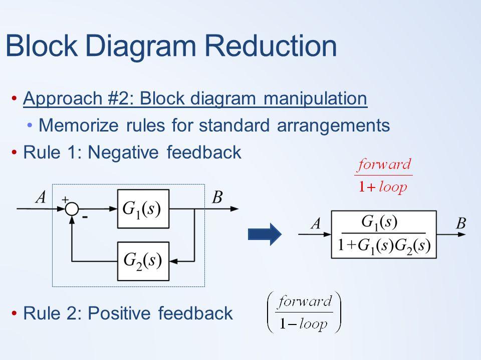Negative feedback block diagram dolgular awesome block diagram reduction calculator ideas electrical ccuart Images