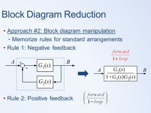 Lecture 15: Introduction to Control  ppt video online