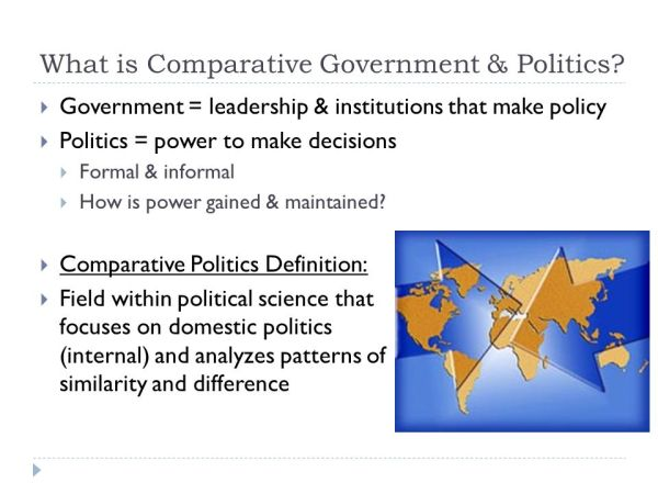 Part One: Intro to Comparative Politics - ppt download
