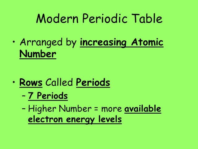 The modern periodic table is arranged by increasing periodic modern periodic table ppt online urtaz Gallery