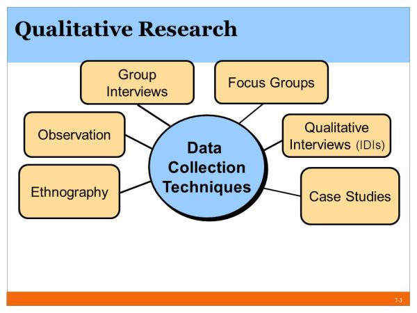 Chapter 7 Qualitative Research - ppt video online download